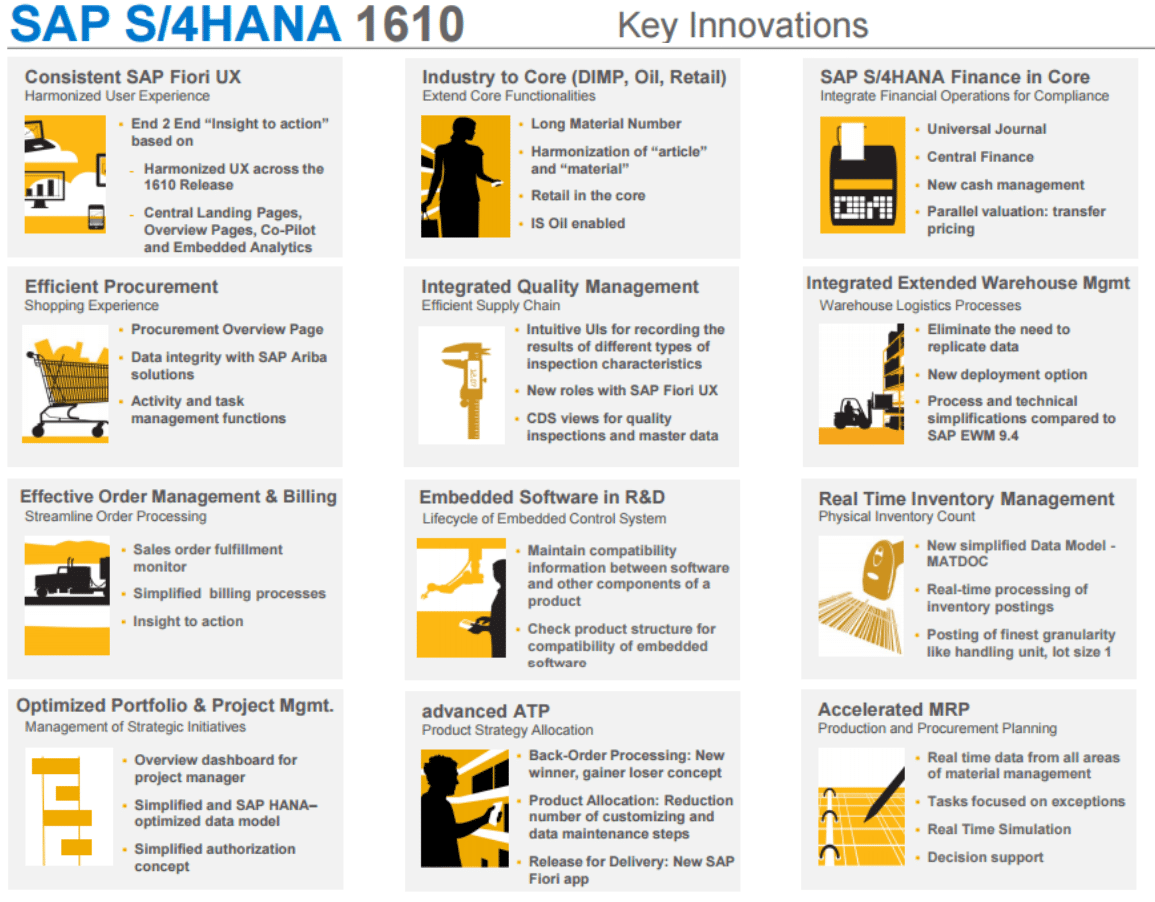 SAP S4-HANA 1610 - Key Innovations