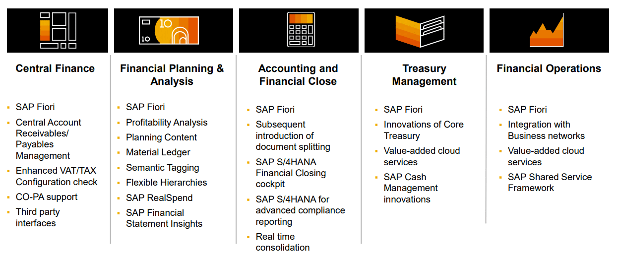 Key Innovations - Finance