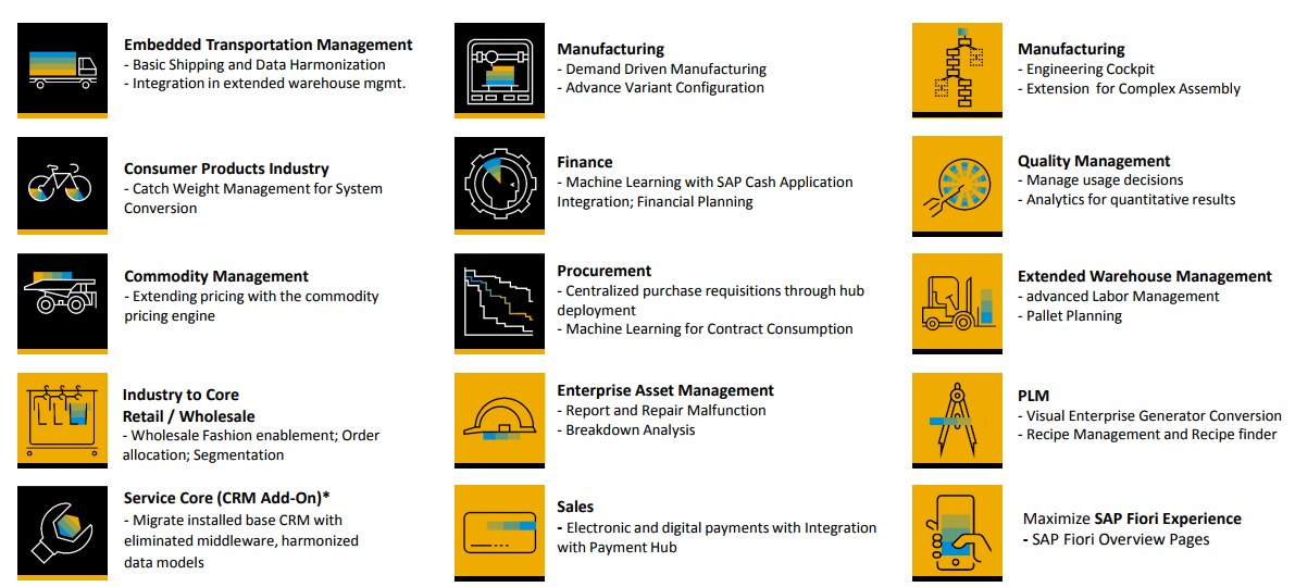 S4HANA 1709 Innovations - 1