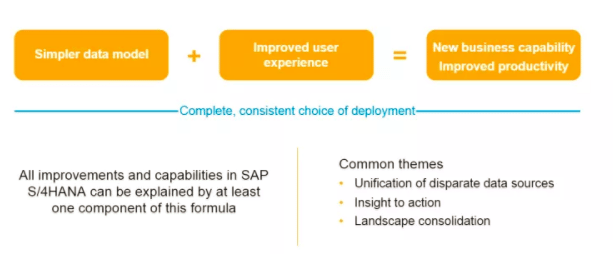 What does SAP S/4HANA version 1709 have to offer? - Eursap
