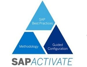 How To Use SAP Activate For Your SAP S/4HANA Roadmap