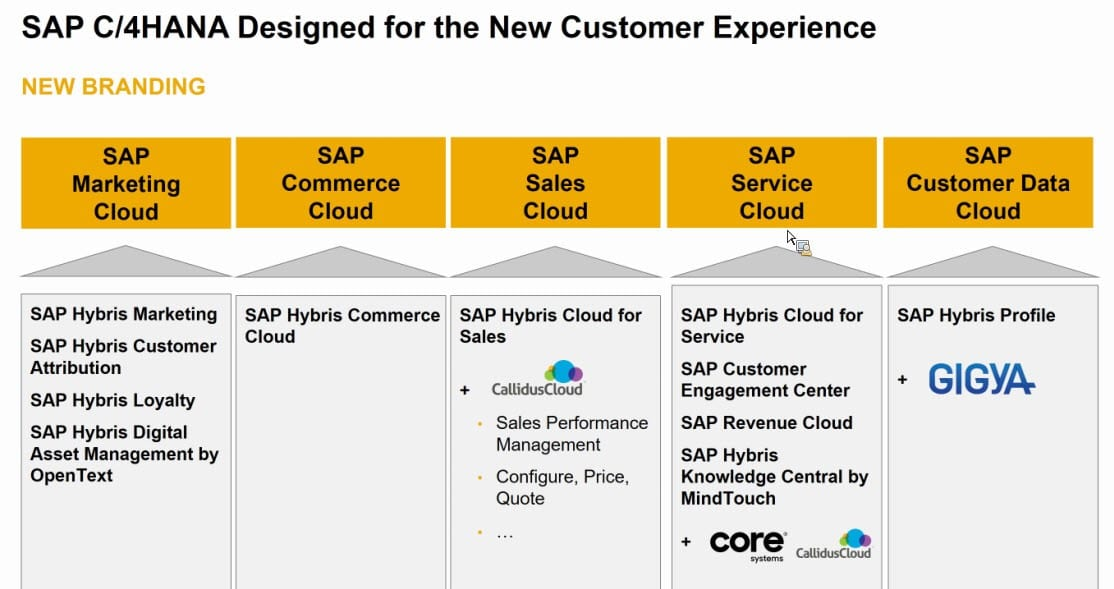 SAP C4HANA Designed for the New Customer Experience