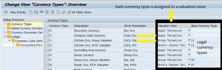 SAP Blog: SAP S/4HANA Profit Center Accounting