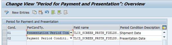 BLOG: SAP S/4HANA Treasury - Trade Finance - Overview and
