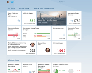 SAP UX – 5 Ways To Transform Your Business With SAP User Experience