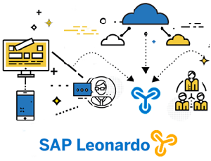 SAP Leonardo IoT And Edge Computing