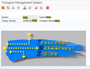 Eursap's SAP Tip Of The Week: How To See The Transport Path For Your System – SAP TMS