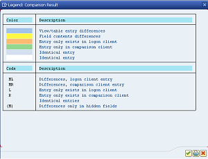 Eursap's Tip Of The Week: Comparing SAP Table Contents Across SAP Systems